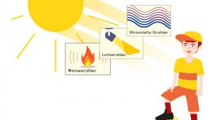 Bildkarten Sonnenstrahlen Image